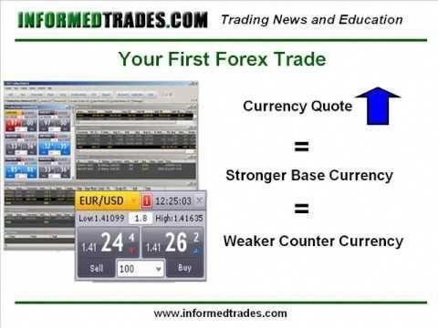 Forex traders actually make money reddit