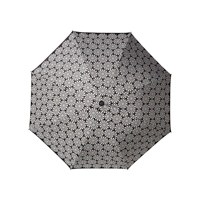 mendigo Finito lobo  Épinglé sur Parapluie changement de couleur