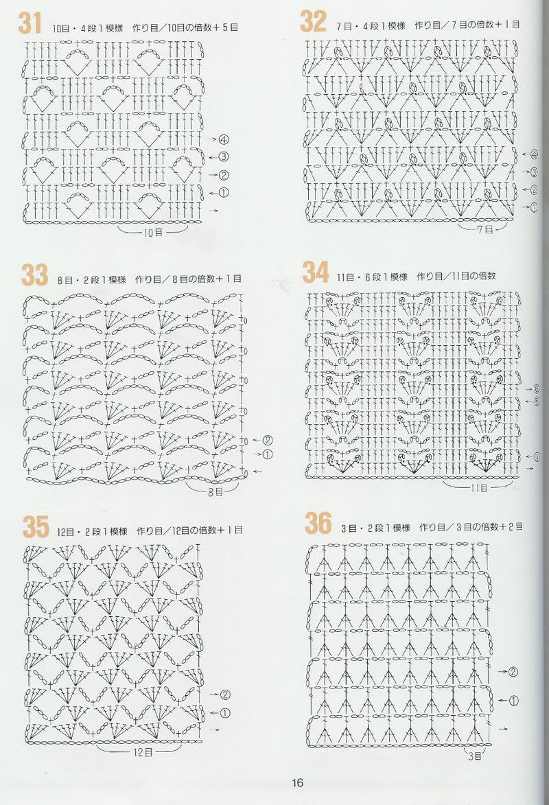 SOLO PUNTOS: CROCHET CALADOS | puntos crochet | Pinterest | Croché ...