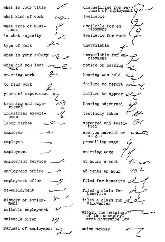 gregg shorthand alphabet a to z