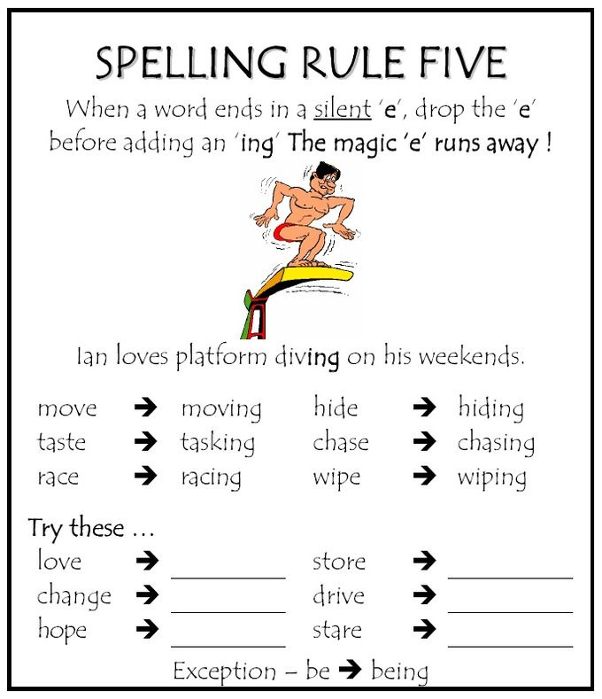 spelling rules how to spell deejaye 39 s spelling rules spelling rules phonics rules. Black Bedroom Furniture Sets. Home Design Ideas