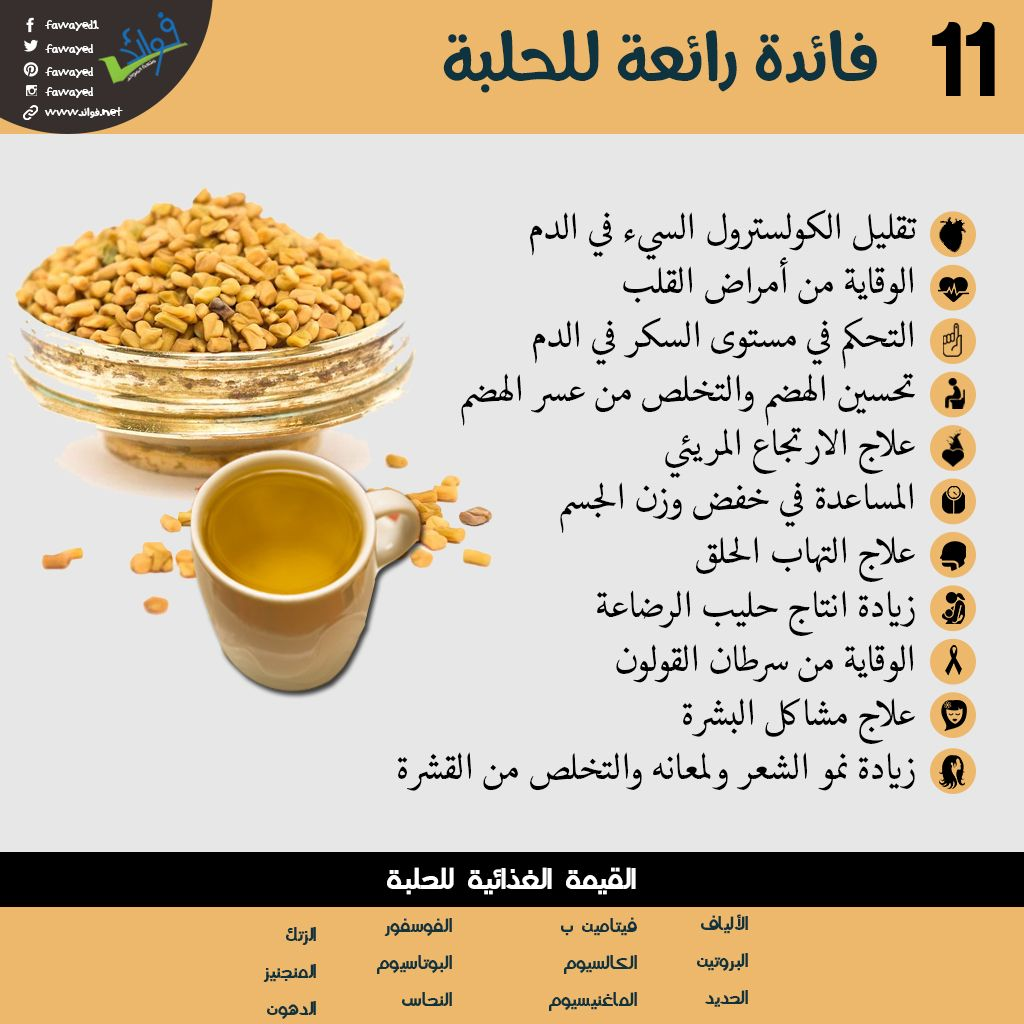 Pin By Ma3rafah معرفه كل يوم On فوائد Health Fitness Nutrition Health Food Fitness Nutrition