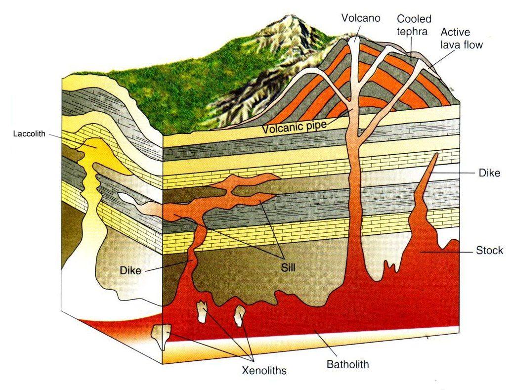 Geology Mining Igneous Rock Part I Igneous Rock Igneous Geology