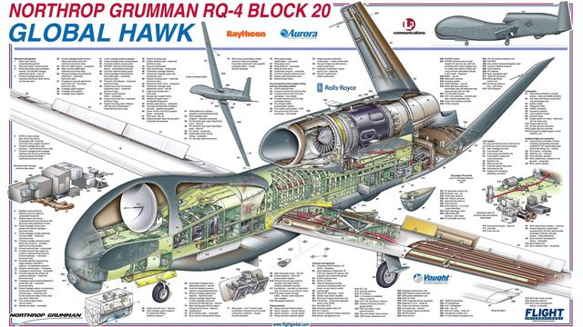 20 Cutaway Drawings That Will Slice Open Your Mind | Flight ...