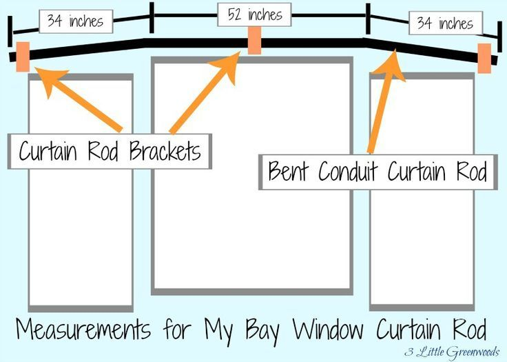 The Secret To Diy Bay Window Curtain Rods From Curtain Secret