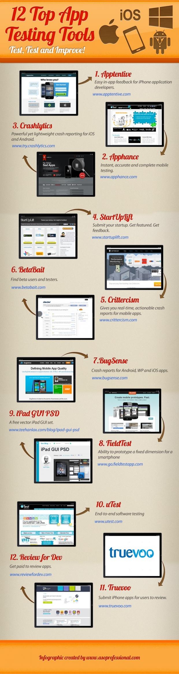 Top App Testing Tools | Digital marketing | Pinterest | Tops ...
