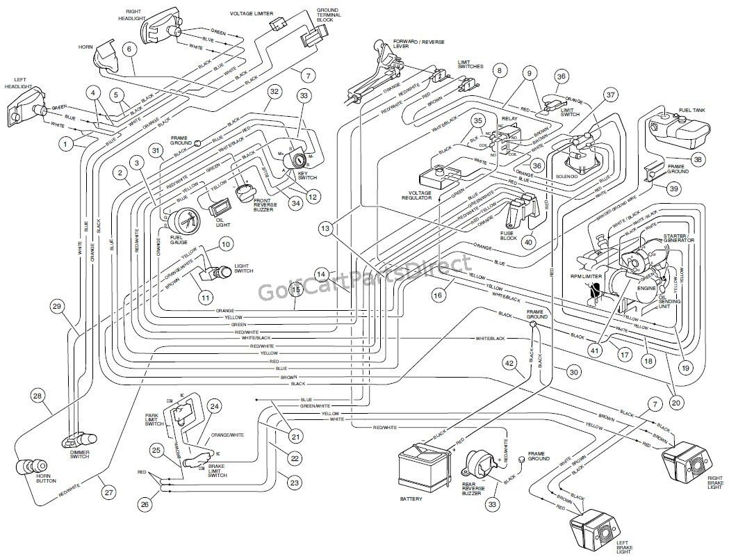 Club Car Xrt Parts Diagram Wiring Diagram