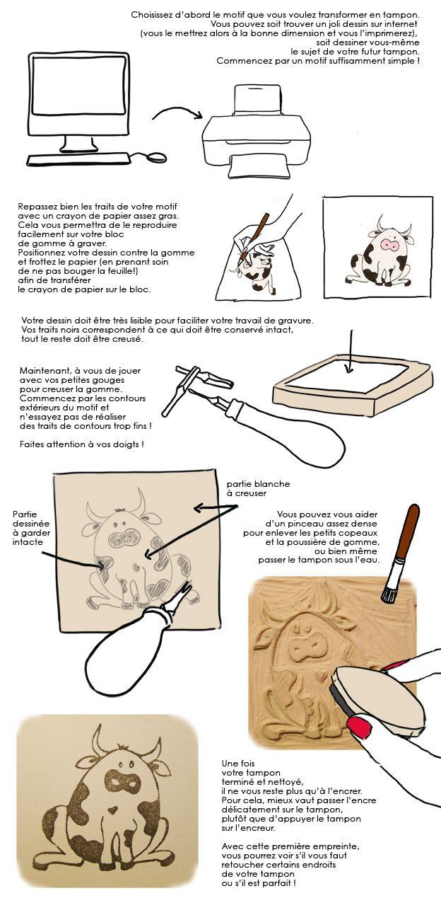 Faire Ses Pochoirs Soi Meme en dessin : réaliser soi-même ses tampons | tampons