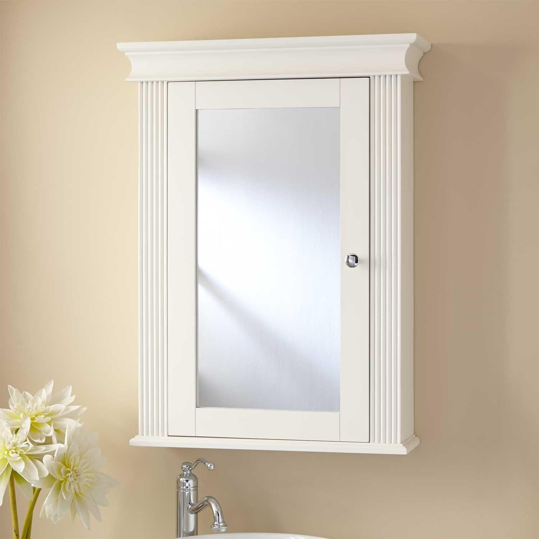 2018 White Medicine Cabinet without Mirror - Unique Kitchen ...