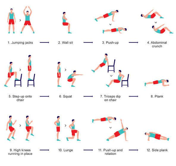 """Memorize the """"Scientific 7-Minute Workout"""" and do it at least every other day.   21 Little Lifestyle Changes That Will Help You Get Healthier"""