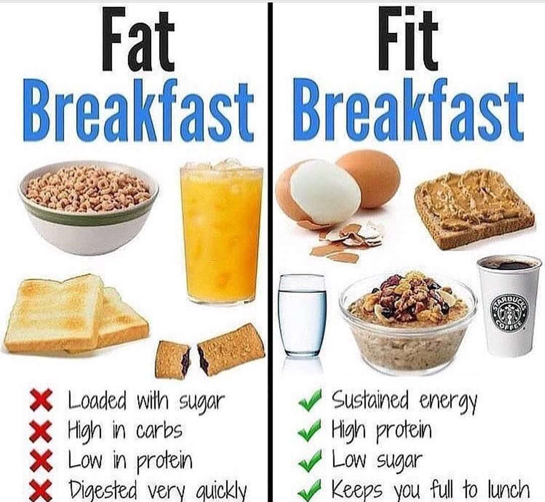 Fat Breakfast Vs Fit Breakfast The First Meal Of The Day Could Be The Thing That S Holding You
