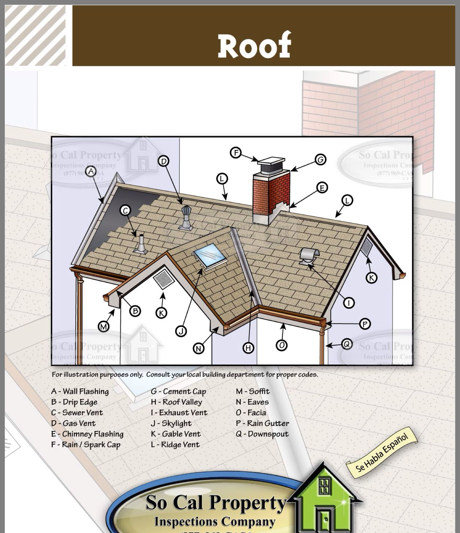 Pin By Dr Livingstone S Phil Anthropo On Building Surveying In 2020 Drip Edge Rain Gutters Surveying