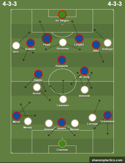 Barcelona Analysis Tactical Analysis Statistics Opinion Barcelona Team Football Match Barcelona