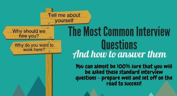 Common Interview Questions and Answers Job Search, Job - interview questions and answers