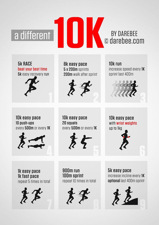 Different 10K Runs // fitness, health, nutrition, heathy