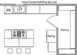 L Shaped Kitchen Floor Plan Kitchens With Pantries Similar L Shape Kitchen  As Above Except