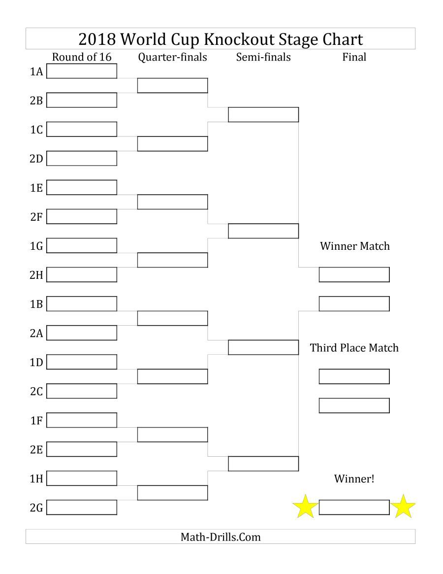 The Knockout Stage Tracking Charts 2018 Math Worksheet From The Holiday And Event Math Worksheets Page At Math Drills Com Chart Math Worksheet Printable Chart
