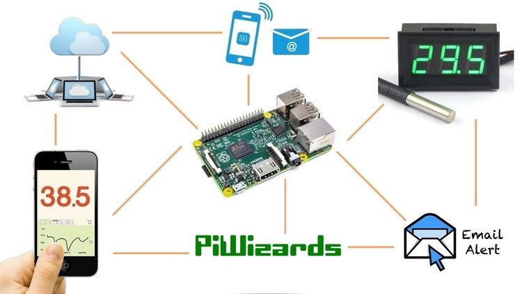 50% OFF - Internet of Things (IoT) Automation using Raspberry Pi 2 - http://sparkyudemycoupons.com/featured/50-off-internet-of-things-iot-automation-using-raspberry-pi-2/