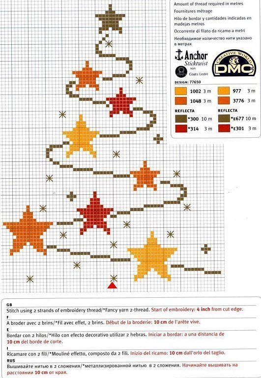 Tutoriales y DIYs: Punto de cruz: Árbol de navidad … | ZHX Xm ...