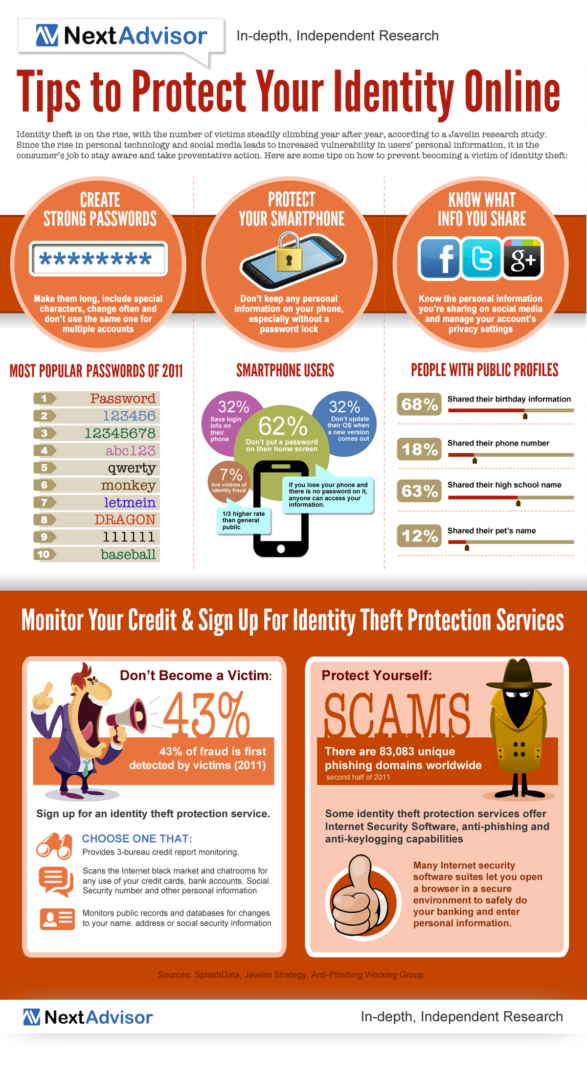 How to Protect Yourself Against Identity Theft Online