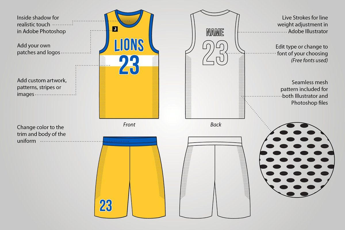 Download Basketball Uniform Mockup Template Mockup Template Basketball Uniforms Templates