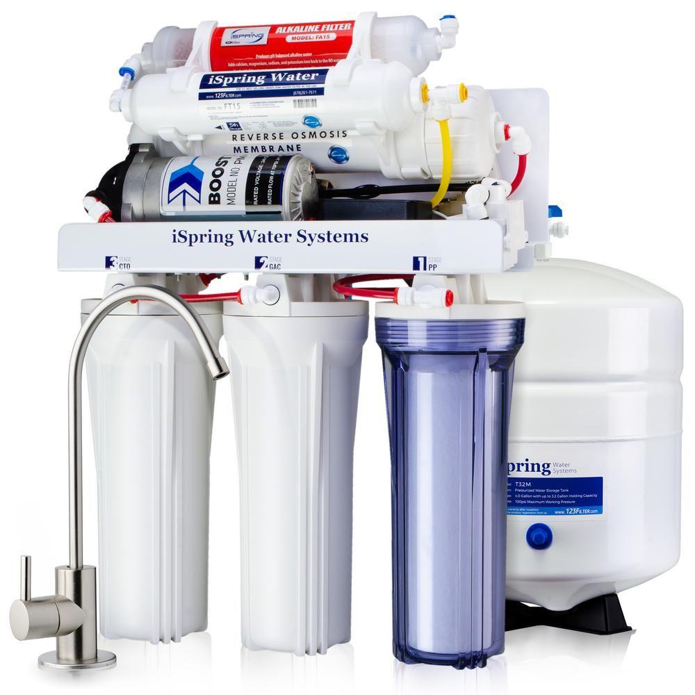 Ispring Maximum Performance Under Sink Reverse Osmosis Water