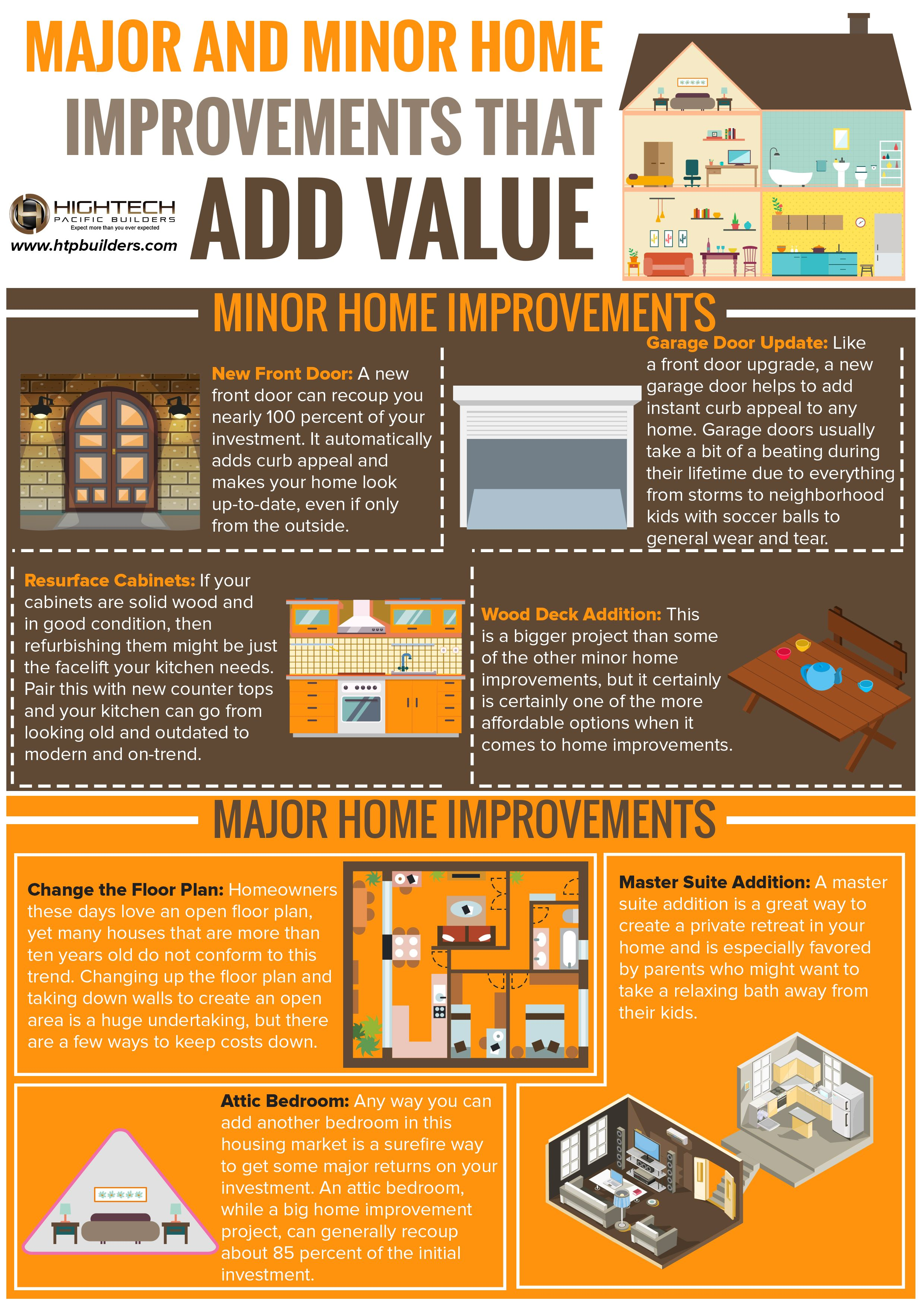 Want To Add Some Value To Your Investement Check Out This Infographic Home Improvement Contractors Home Improvement Ads