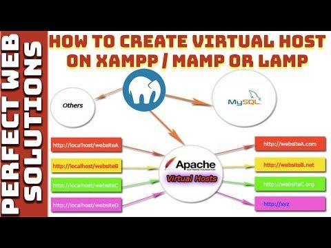 Create Virtual Host On Xampp Mamp Or Lamp In Urdu 2017