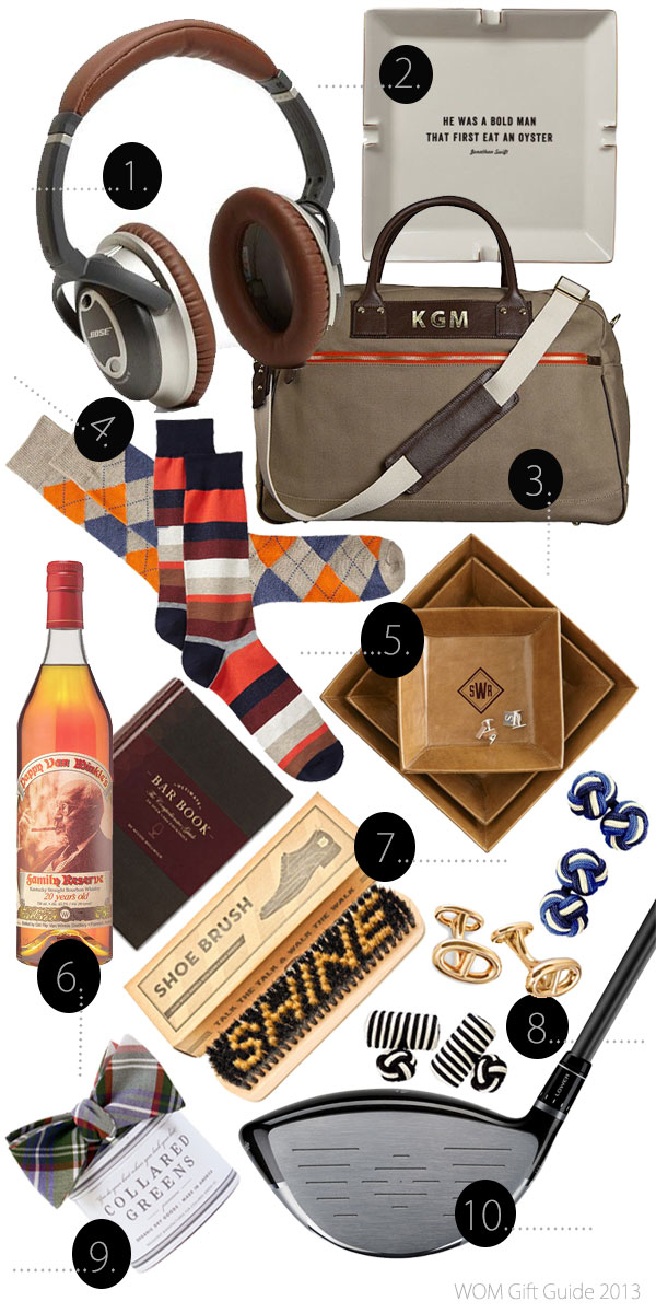 9e38f1b31d9a Holiday Gift Guide 2013...For The Gent