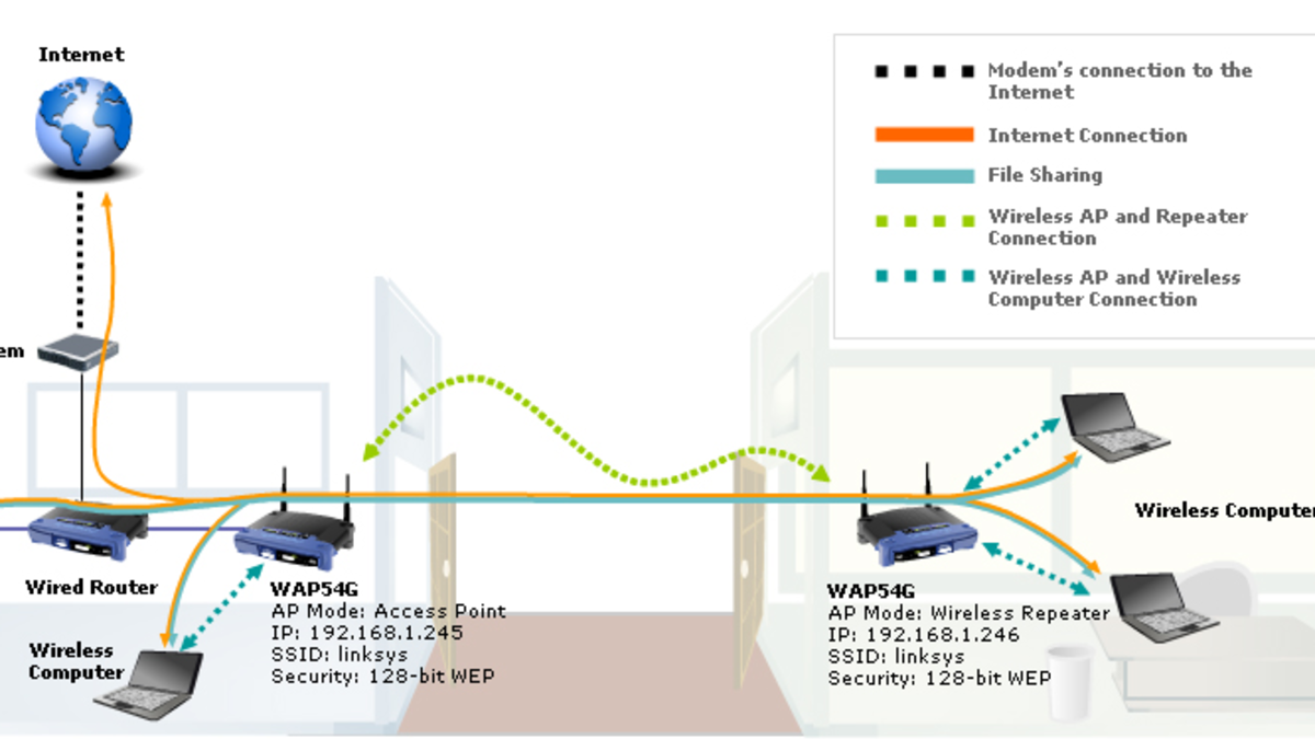 wifi extender geek tech wifi router wireless router diy electronics electronics [ 1200 x 675 Pixel ]