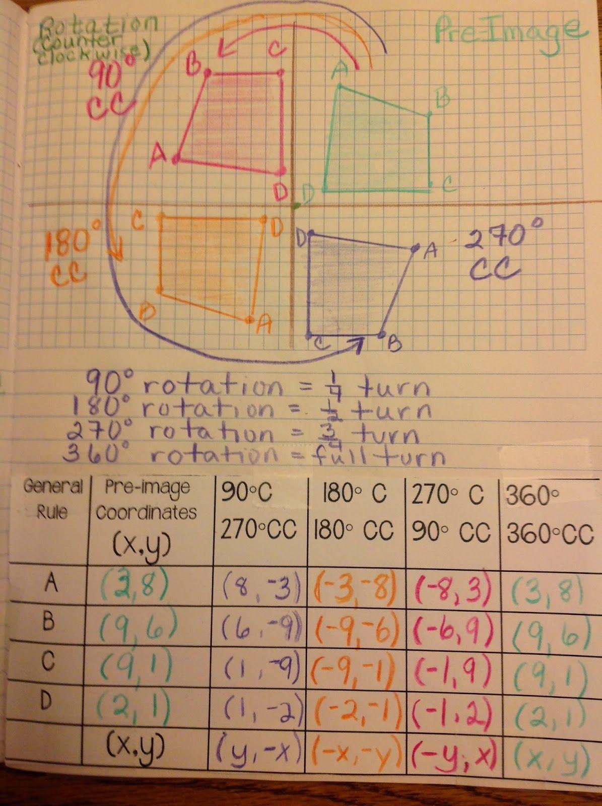 8th Grade Pre Algebra Rotations Worksheet