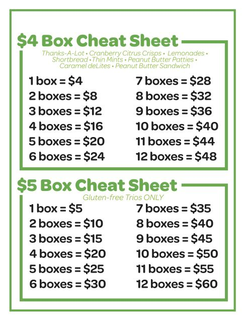 cookie-cheat-sheet-2015-2 | Girl Scout Cookie Mom | Pinterest ...
