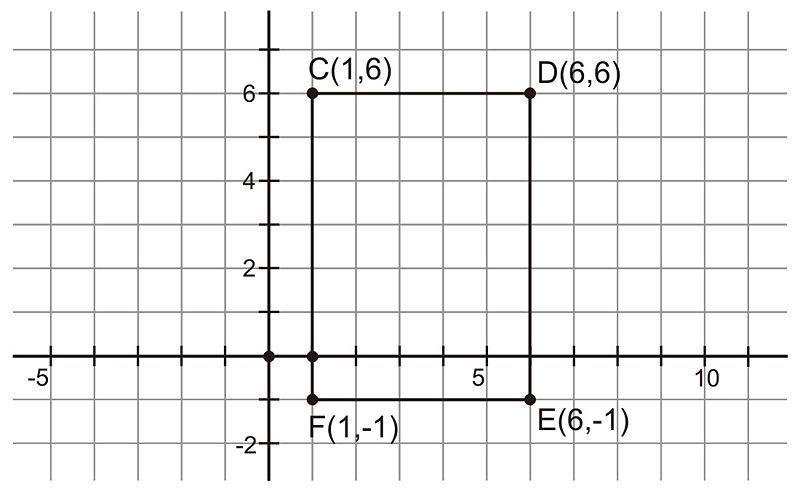 paralelogramos con ecuaciones - Buscar con Google | Cuadriláteros ...