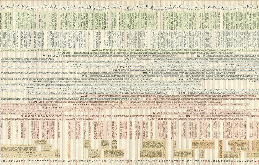 Tafel_A_klein.jpg 900×576 Pixel
