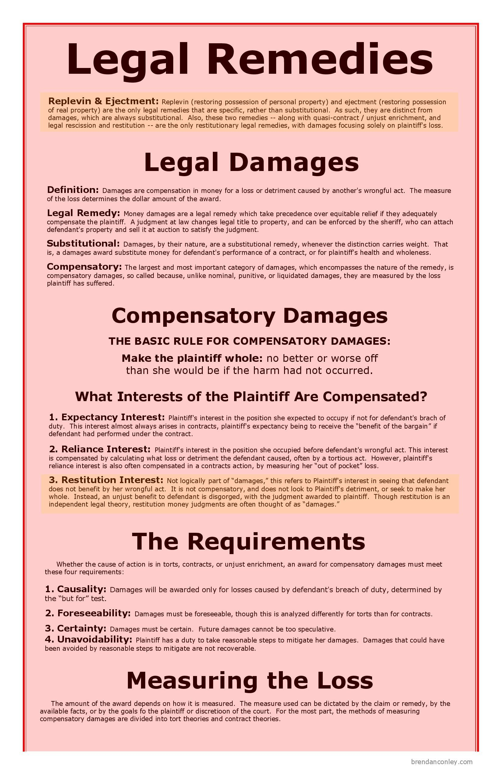 Legal Remedies Page   Bar Exam    Remedies Paralegal