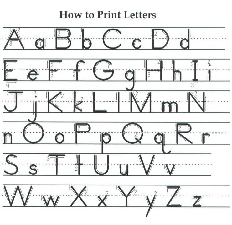 letter formation printables Here is a diagram showing the Zaner - printing on lined paper