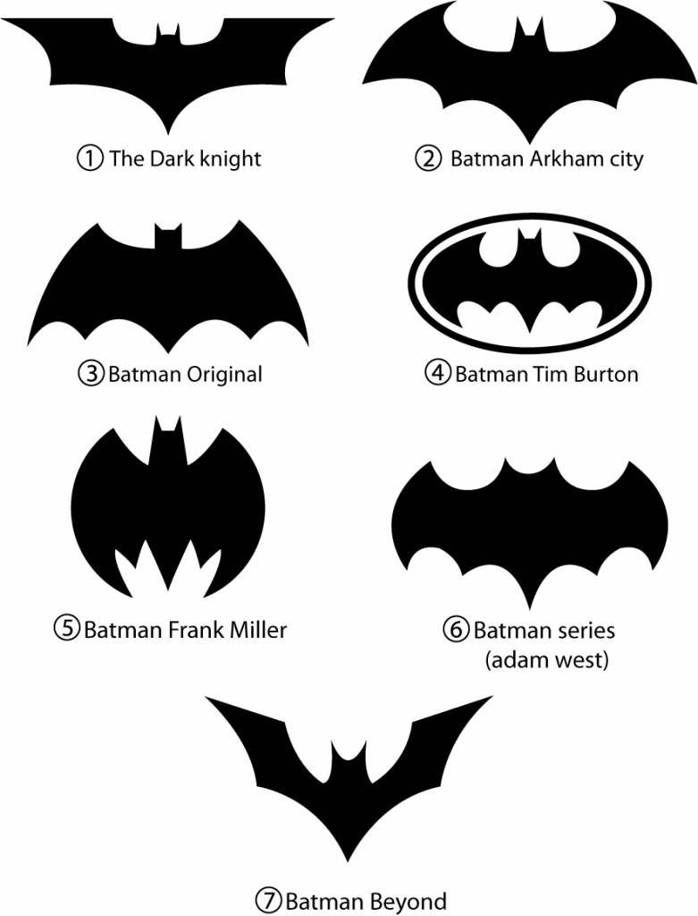 Coloring Pages Of Batman Vs Superman In 2020 Batman Logo Tattoo Batman Symbol Tattoos Batman Signal
