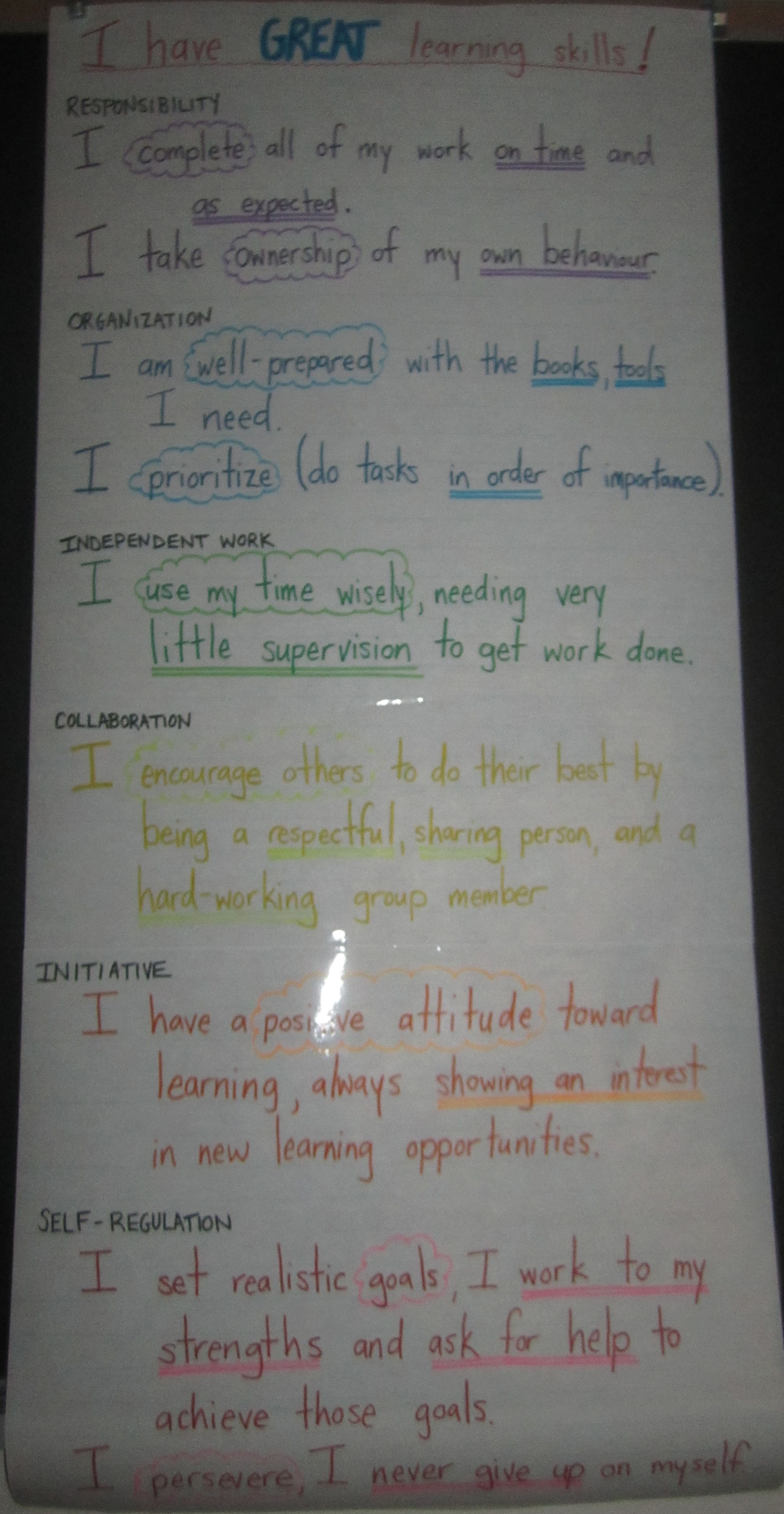 learning skills anchor chart  uses 6 ontario ministry of education learning skills in kid
