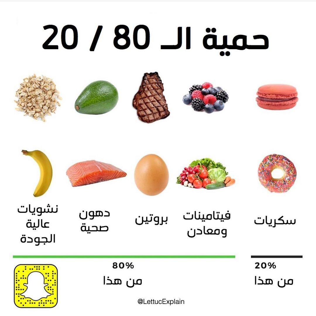 Pin By Dana On تغذية Good Carbs How To Stay Healthy Healthy Fats