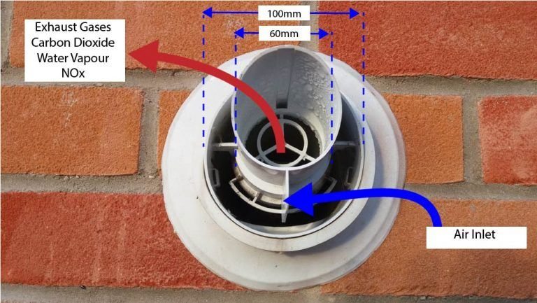 Boiler Flue Changes Required When Replacing A Gas Boiler Great Home Gas Boiler Boiler Flue Boiler