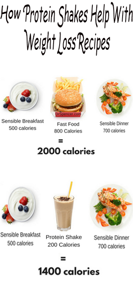 Protein Shakes And Weight Loss Recipes Healthyfood Weightloss