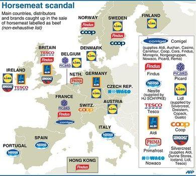 mcdonalds supply chain map
