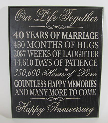 40th Wedding Anniversary Wall Plaque Gifts For Couple Her40th