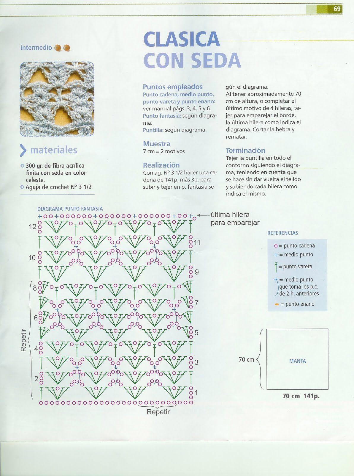 manta+seda+I.jpg (1193×1600) | ganchillo | Pinterest | Puntadas ...