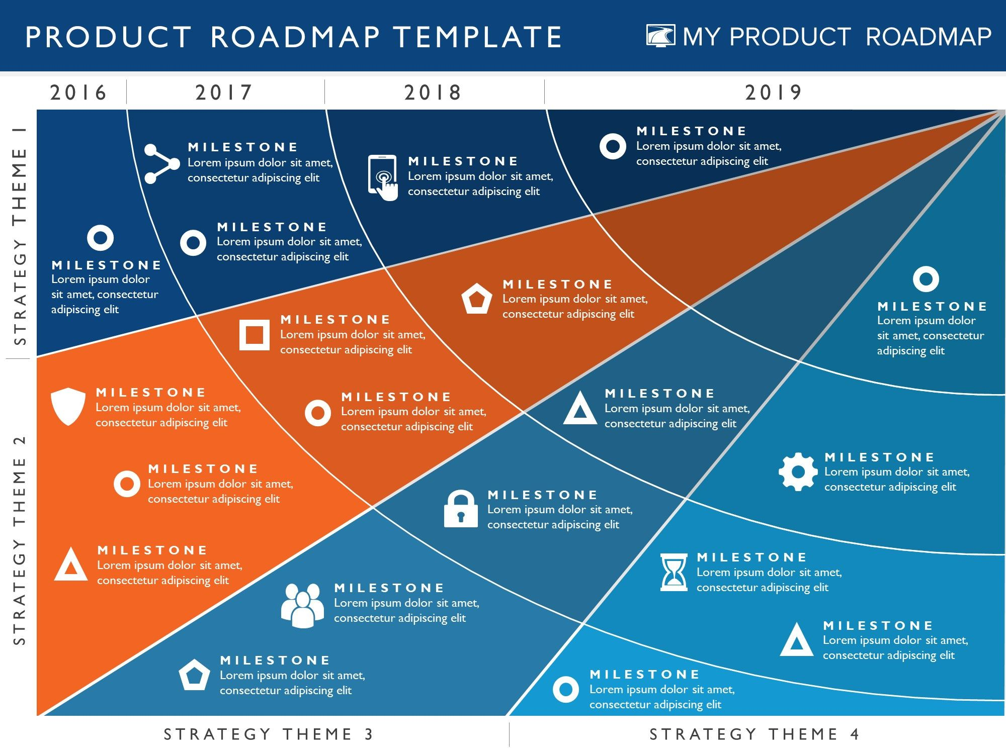 Four phase product strategy timeline roadmap powerpoint for Strategy house template