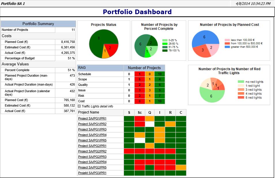 The amusing Market Analysis Example R Business Plan Target