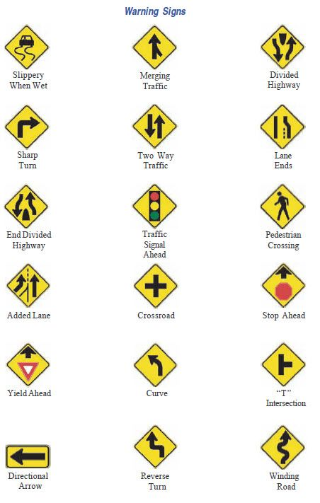 Traffic signs and meanings also best symbols images on pinterest rh