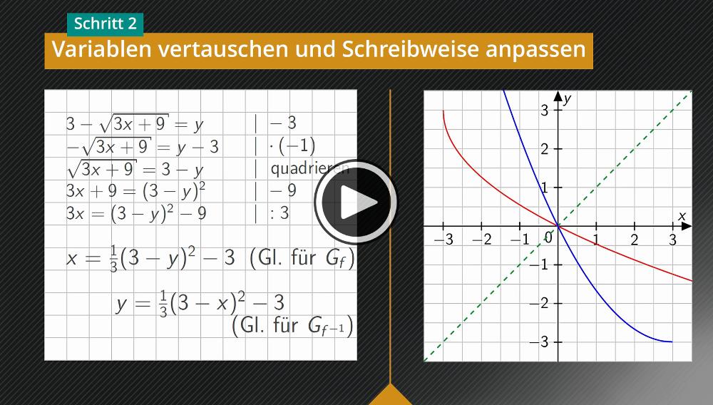Erfreut Löst Die Mathematische Gleichung Bilder - Mathematik ...