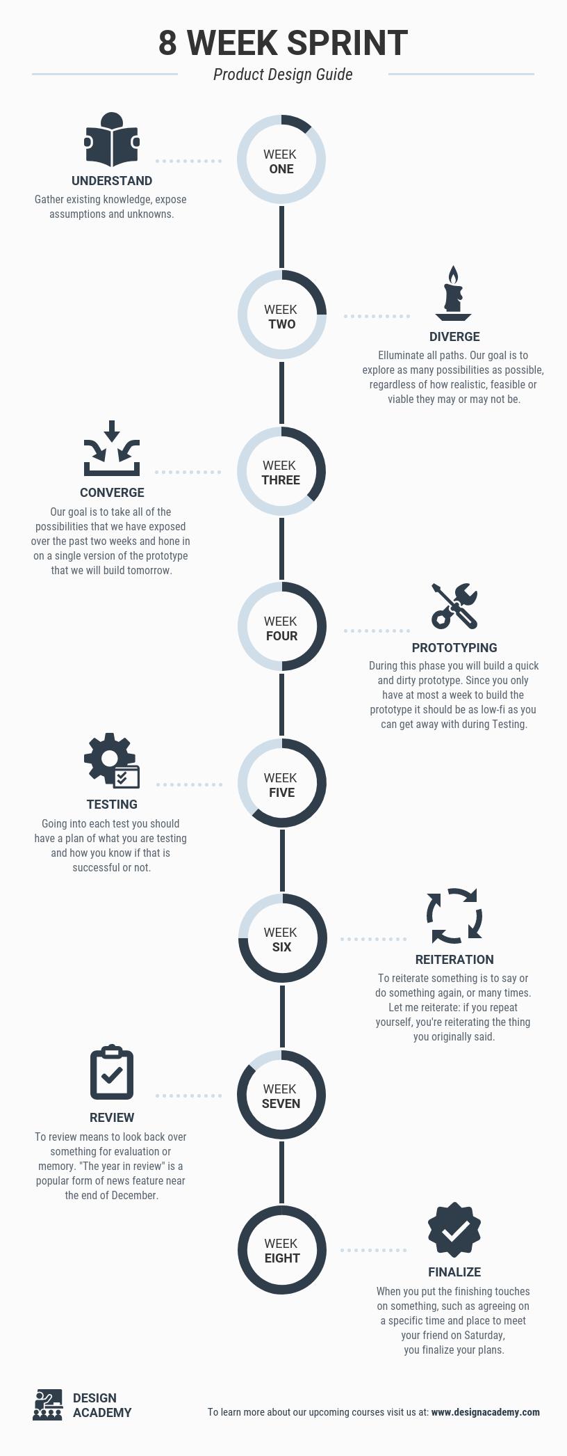 Basic Timeline Infographic