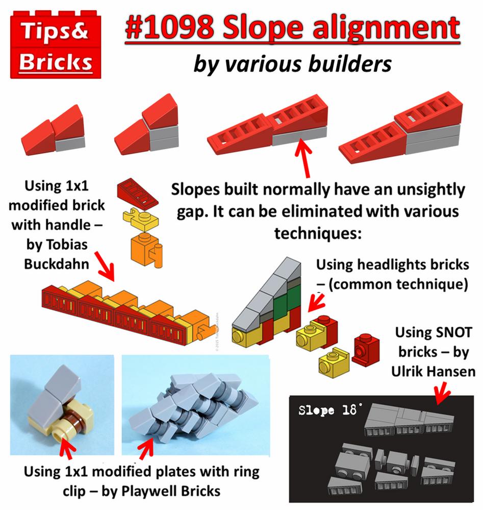 #1098 TECHNIQUES: Slope alignment